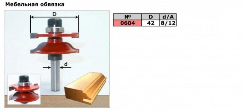 Купить Код товара: 0604. Фреза для мебельной стяжки (фреза для сращивания, фреза рамочная,фреза комбинированная рамочная)