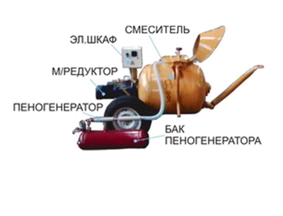 Купить Установка мобильная ПБУ-300