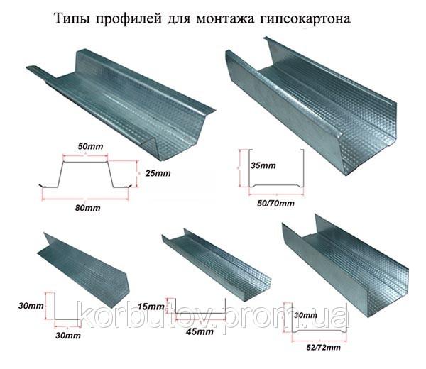 Профиль CW-75 (0,45 mm) (3м,4м) Украина