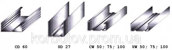 Профиль CW-75 (0,55 mm) (3м,4м)  Украина