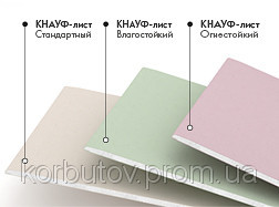 Влаго Огнестойкий ДІАМАНТ 15 мм  KNAUF  Украина, доставка