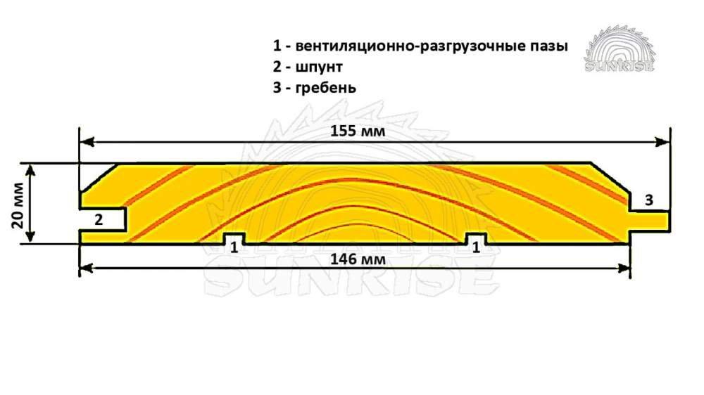 Имитация бруса ЭКСТРА в толщине 20 мм