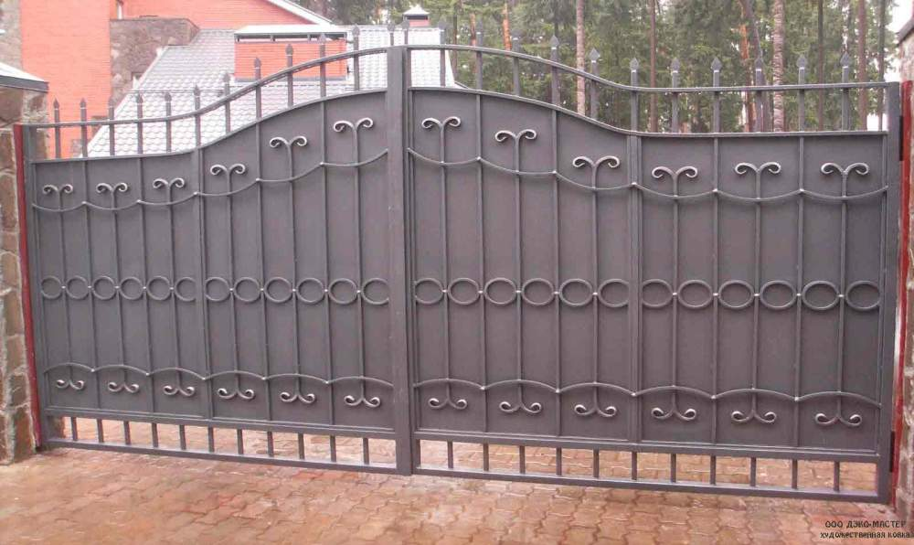 Куті ворота