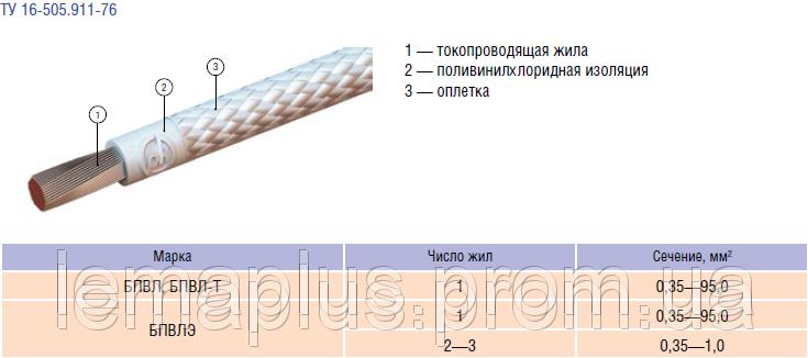 Провод бортовой БПВЛЭ 16,0