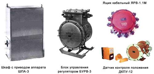 Аппаратура дистанционного управления подъемными установками АДУ-1М
