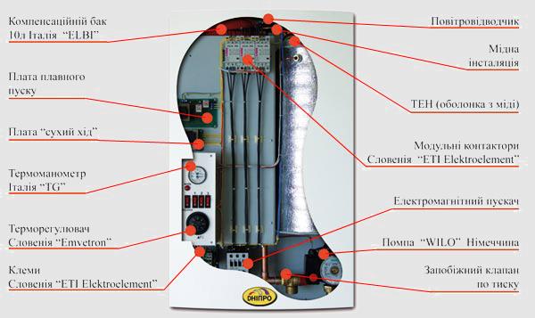 Buy Electric boiler household wall EURO