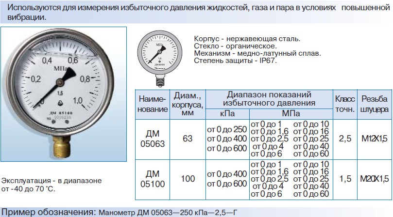DM 05 manometers are vibration-proof, glitserinonapolnenny GOST 2405-88