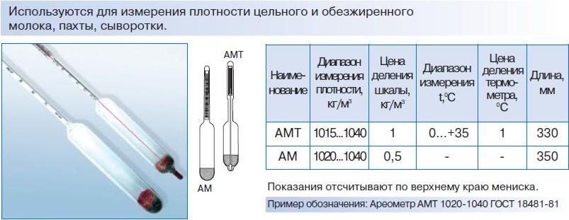 Ареометри для молока АМ, АМТ