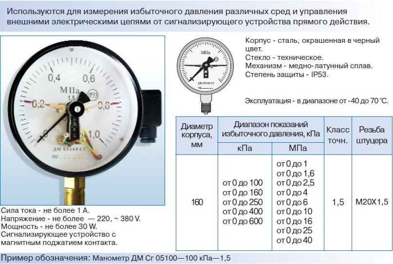 Манометры ДМ Сг 05 сигнализирующие ГОСТ 2405-88