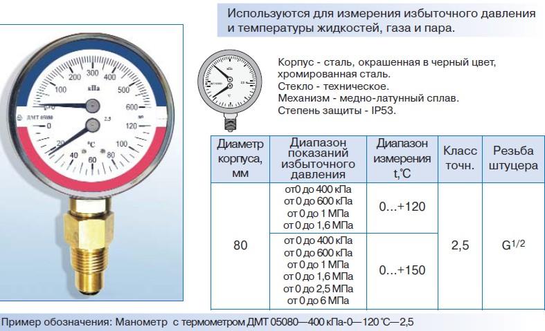Манометры с термометром ДМТ ГОСТ 2405-88