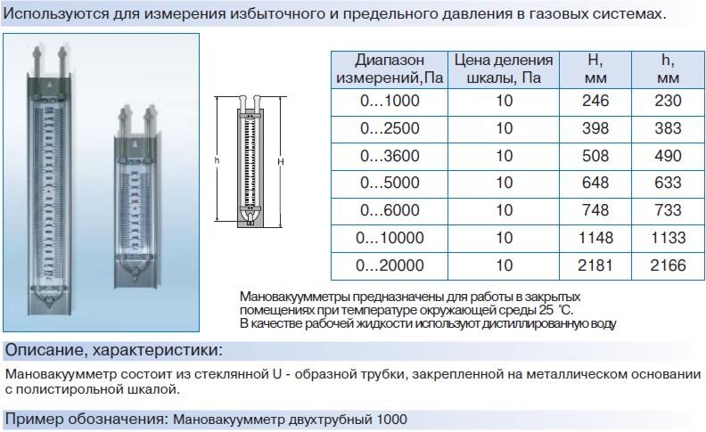 Мановакуумметри двотрубні ТУ 3 України 14307481.015-95