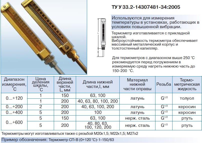 Термометры специальные вибростойкие СП-В ТУ У 33.2-14307481-34:2005