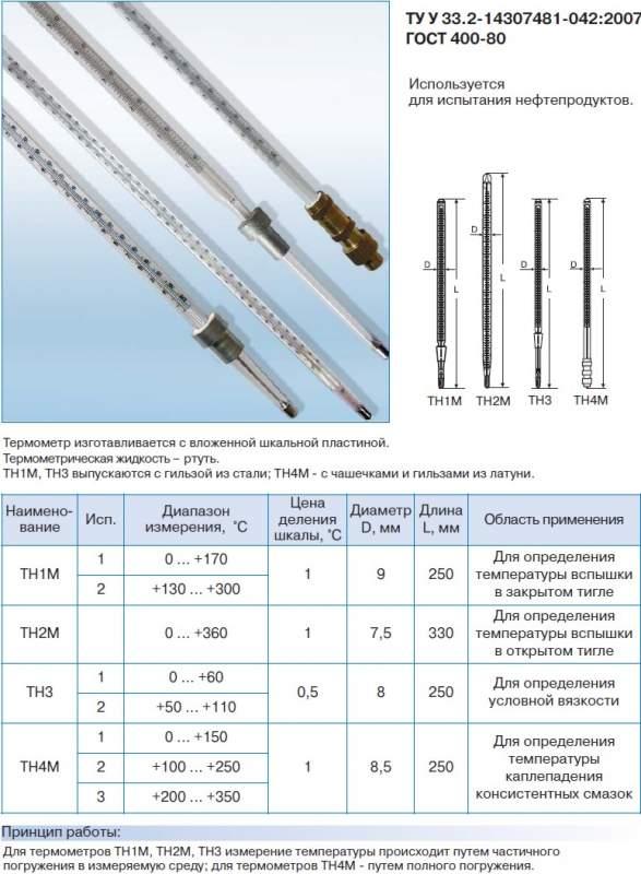 Термометры для испытаний нефтепродуктов ТН, ТУ У 33.2-14307481-042:2007, ГОСТ 400-80