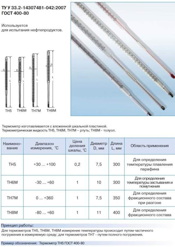 Термометры для испытаний нефтепродуктов ТН (ТН5, ТН6М, ТН7М, ТН8М), ТУ У 33.2-14307481-042:2007, ГОСТ 400-80