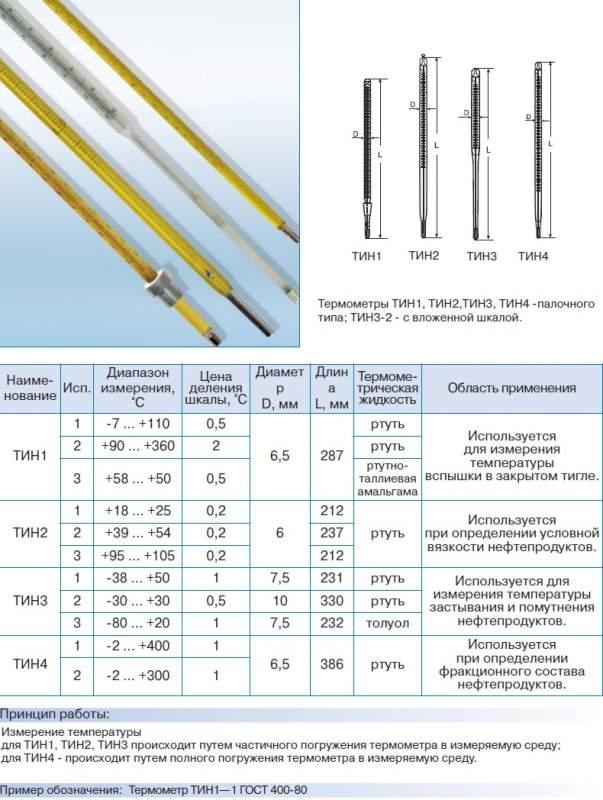 Термометры для испытаний нефтепродуктов ТИН ГОСТ 400-80