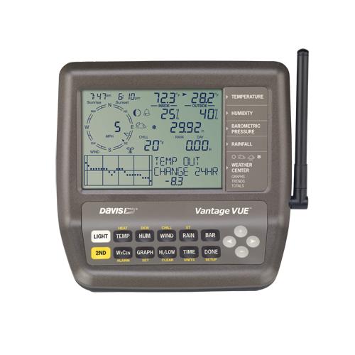 Davis 6351 Console, control unit of a meteorological station of Vantage Vue (Davis Instruments)