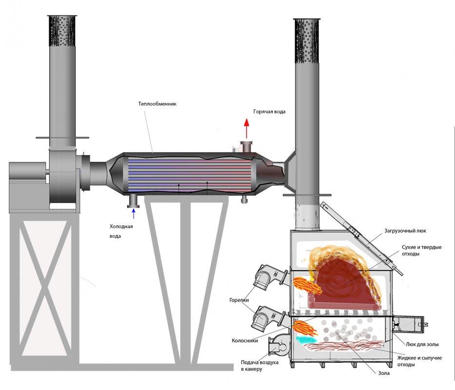 Теплообменников-утилизаторов теплообменник шевроле нива