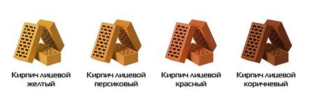 Кирпич керамический лицевой красный