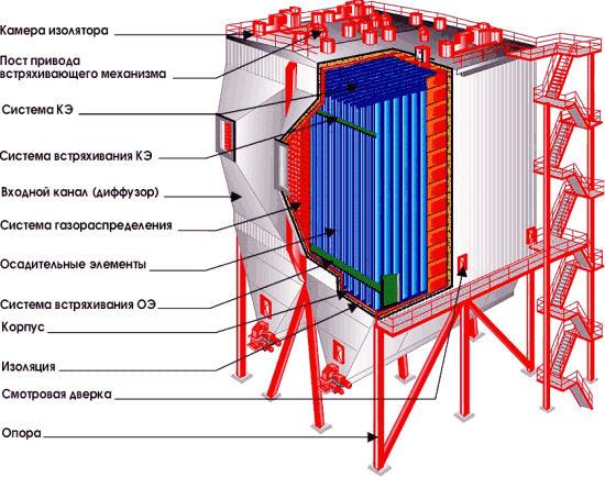 Электростатический фильтр для