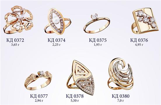 золотые перстни женские фото и цены