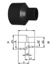 Купить Втулки редукционные PRO-FIT, PVC-U метрические