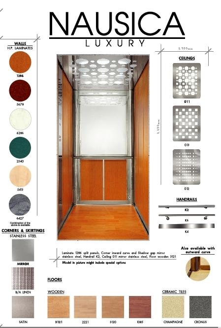 Комплекты модернизации лифтов
