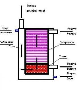 Купить Газогенераторы.Пиролизные котлы