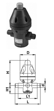 Buy Pressure reducing valve type V, PVC-782 US ports for glutinous connection