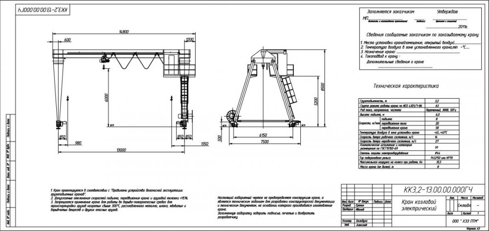 Кран козловой крюковой грузоподъемность до 3.2 тонн пролетом до 13 метров