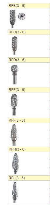 Купить Борфрезы RFC(3 - 6)