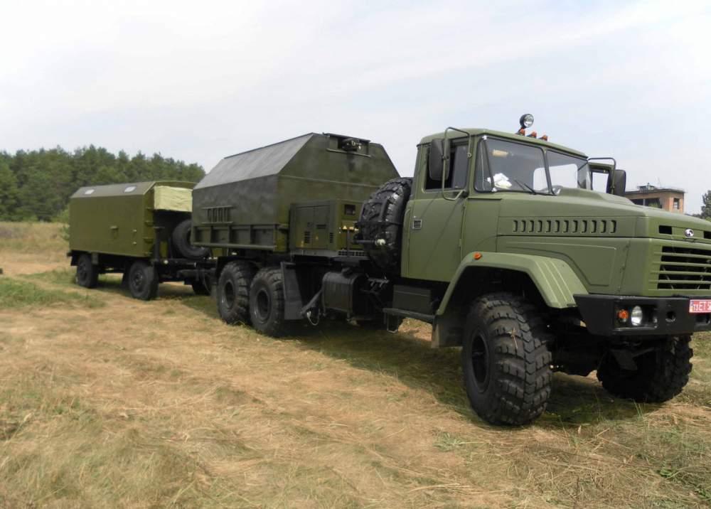 Радиолокационные станции (РЛС) МАЛАХИТ заказать у производителя