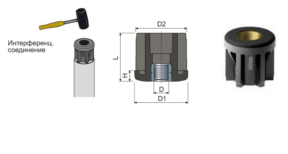 Купить Резьбовая заглушка, под опору (пятку), для круглых труб
