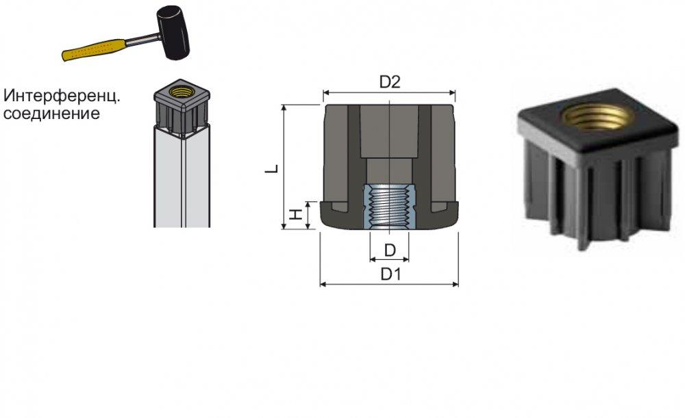 Резьбовая заглушка, под опору (пятку), для квадратных труб