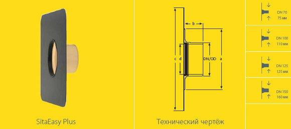 SitaEasy Plus Аварийная воронка с битумным полотном, для плоской кровли, DN110 Арт.18 04 00