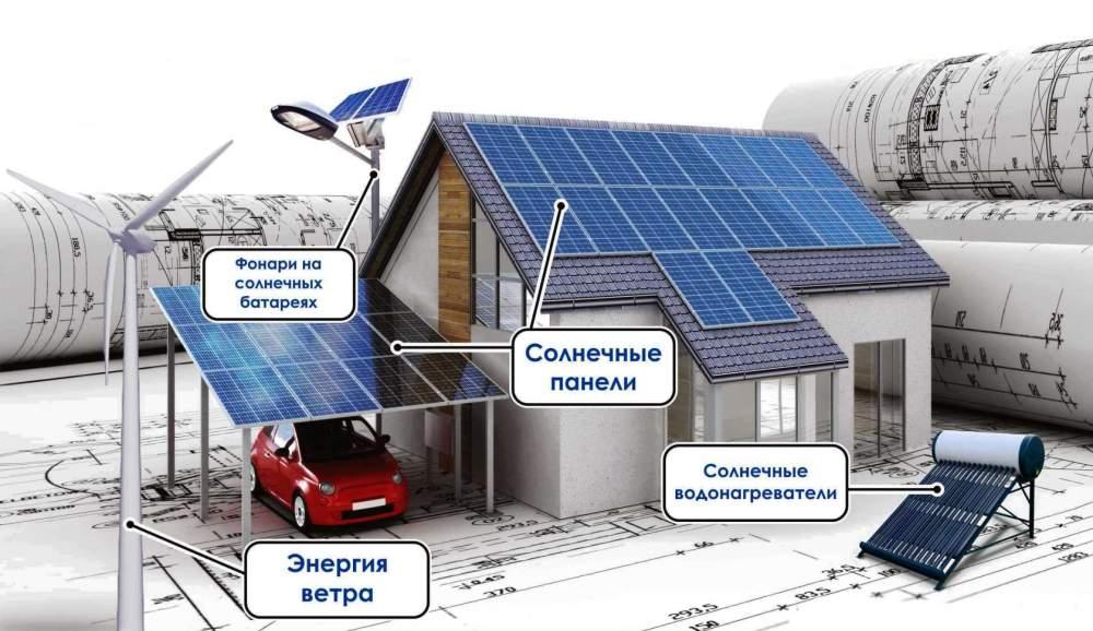 Альтернативные дома своими руками