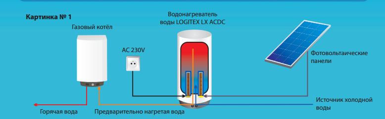 Купить Водонагреватель Logitex LX ACDC 160