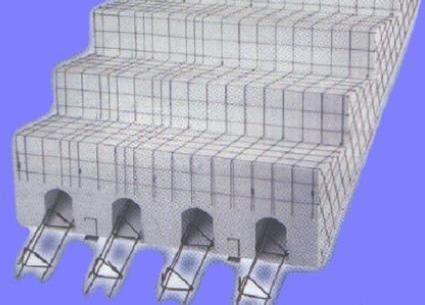 Buy Ladder panel