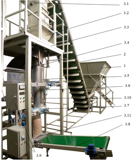 Buy Automatic transfer line of packing of compound feeds (15 - 25 kg)