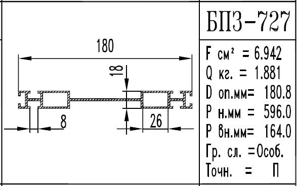 Buy The aluminum shape BPZ - 727