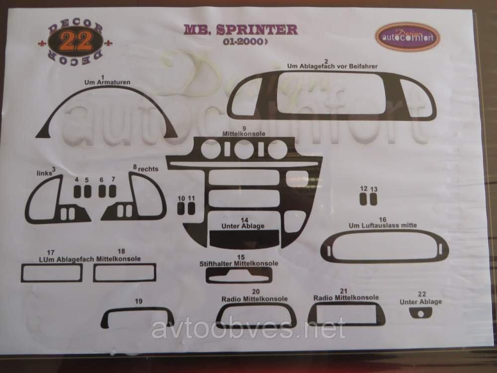 Купити Декоративні накладки салону Mercedes sprinter 901 (мерседес спринтер 901)