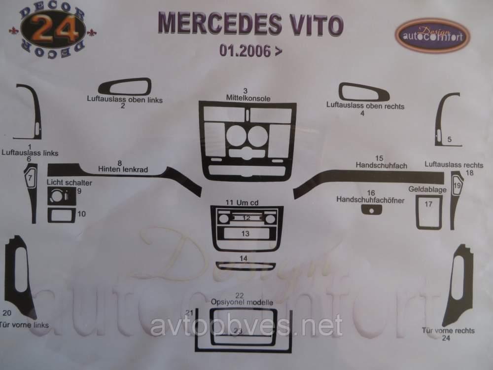 Купить Декоративные накладки салона Mercedes Vito 639 (мерседес вито 639)