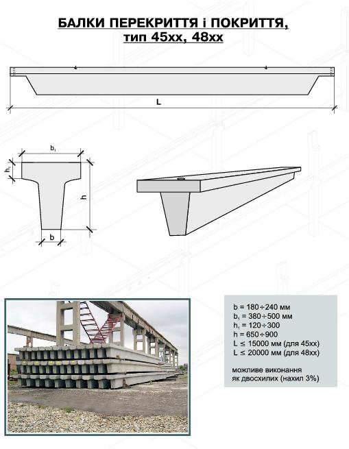 Купити Вбудована балка перекриття й покриття,тип 45хх