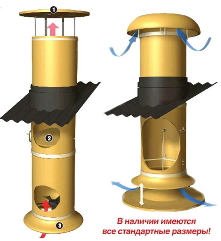 Вентиляционные шахты