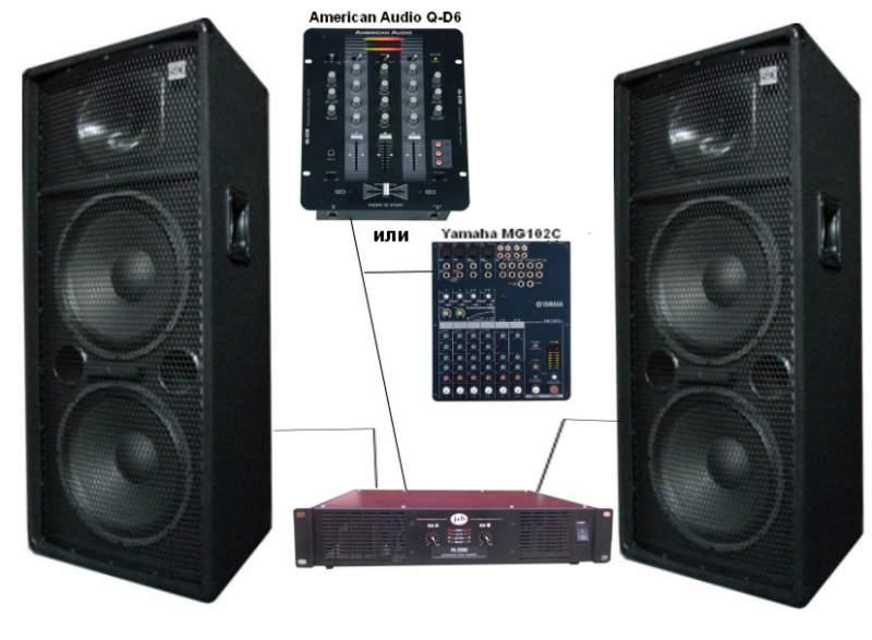 Buy DJ-215/1 set acoustics of Sound Division for a disco (2 000 W)