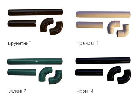 Дымоходные трубы (1 m) для печей и плит на твердом топливе