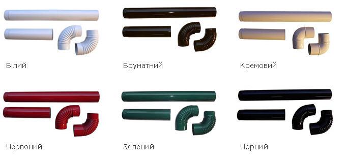 Дымоходные трубы (КОЛЕНО) для печей и плит на твердом топливе