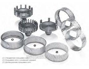 Rotoren und kreisförmige Siebe für Rotary Mühle ZM200
