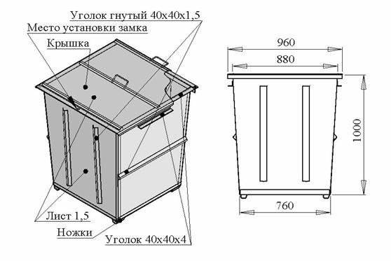 Как сделать своими руками контейнер для мусора