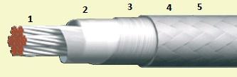 Купить Провод ПТЛ-200, ПТЛЭ-200, ПТЛ-250, ПТЛЭ-250