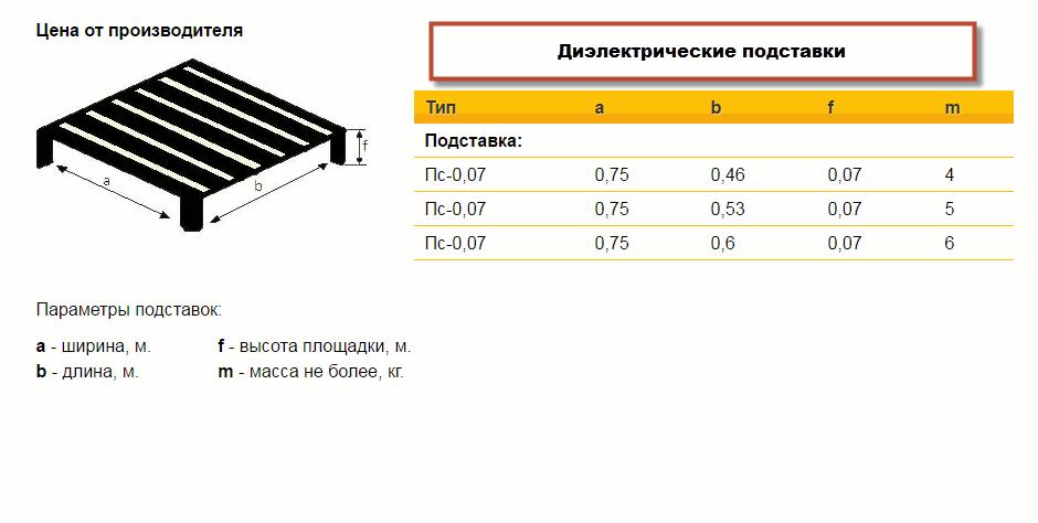 Диэлектрические подставки для обслуживания электрических подстанций и других работ под напряжением